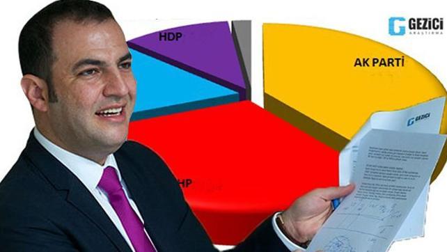 Murat Gezici canlı yayında açıkladı